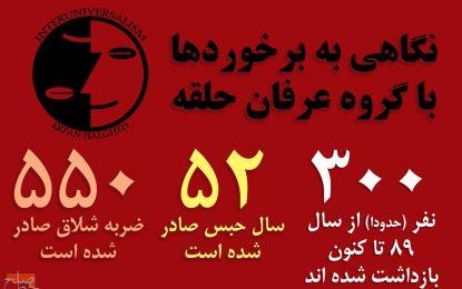 عرفان حلقه؛ حدود ۳۰۰ بازداشت، ۵۲ سال زندان و ۵۵۰ ضربه شلاق